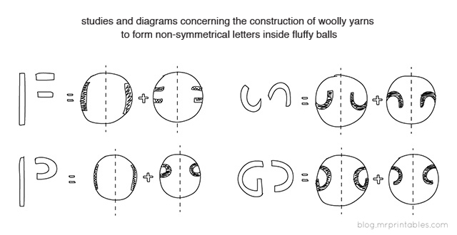 non-symmetrical-letters-diagram